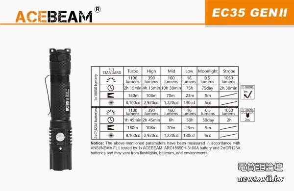 ACEBEAM EC35 II_9.jpg