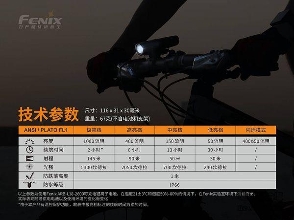 FENIX BC21R V2.0_14.jpg