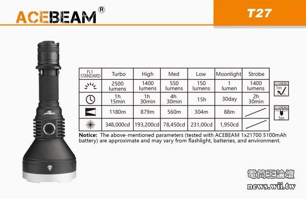ACEBEAM T27-10.jpg