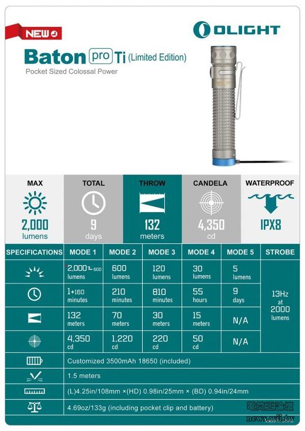 Olight Baton Pro Ti-14.jpg