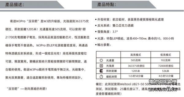 W3-2020-7-10-7.JPG