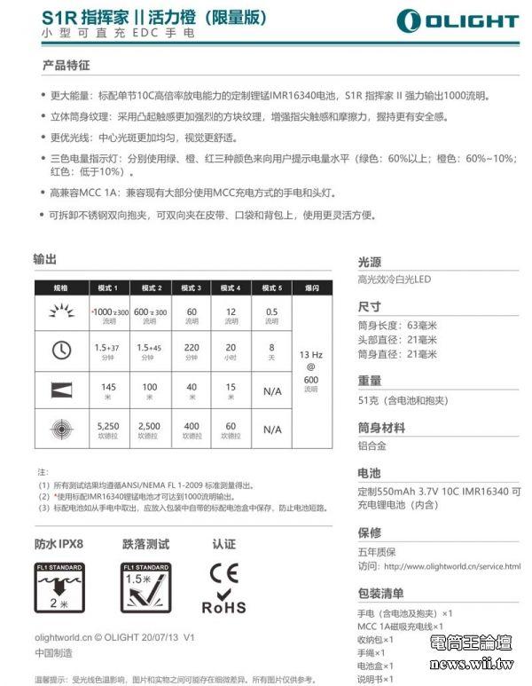 2020-8-11-S1RII-1-7.jpg