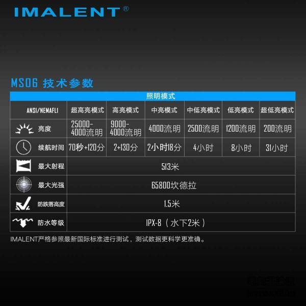 IMALENT-MS06-5.jpg