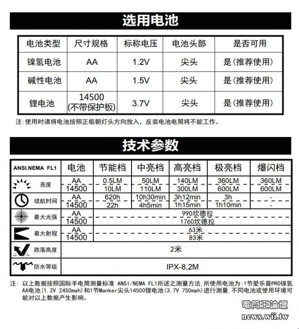 2020-8-29-E03H-10.JPG