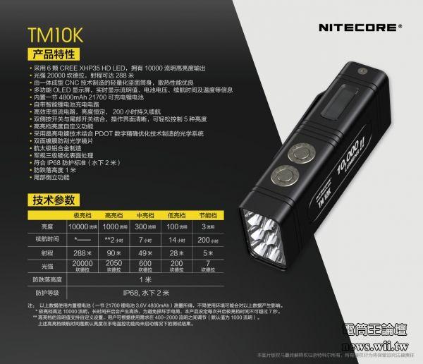 2020-11-17-TM10K-10-1.jpg
