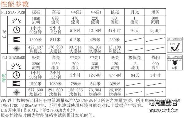 2021-3-6-l19-9.JPG