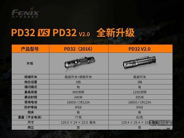 pd32-v20-800-14.jpg