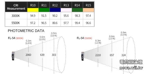 2021-6-7-FL54D-7.jpg
