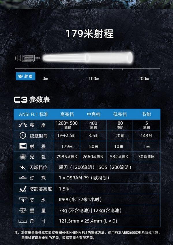 2021-7-5-WUBEN-C3-2.jpg
