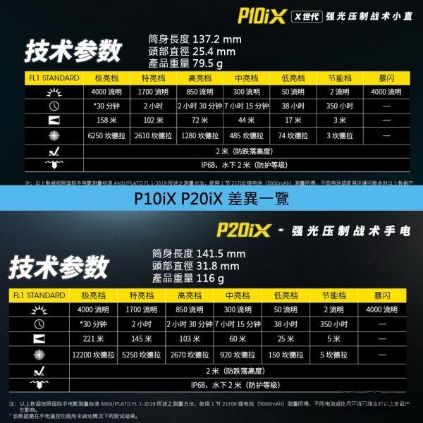 P20IXP10IX.jpg